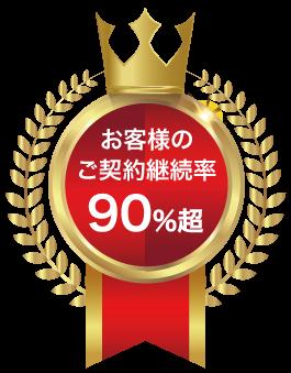 Aquabank アクアバンク お客様のご契約継続率90%超