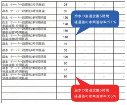 Aquabank アクアバンク データ詳細
