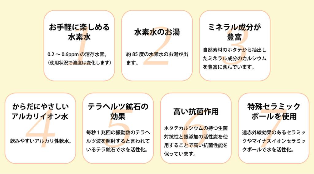 Aquabank アクアバンク 水質7つの特徴
